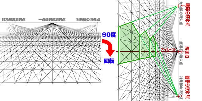 対角線の消失点説明+