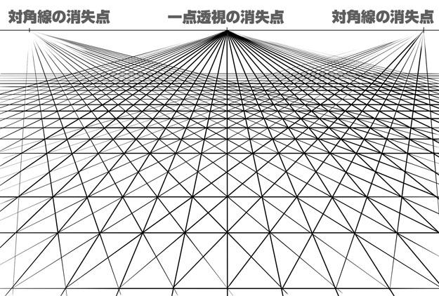 対角線の消失点説明base